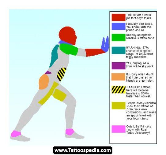 Tattoo Pain Chart - Tattoospedia