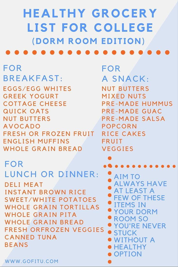 Healthy college grocery list. Even if you're living in a dorm, it's important to keep some healthy foods on hand for snacks and meals throughout the day. Eating in the dining hall for every single meal can get boring so having food in your dorm helps you throw together easy, healthy meals. Print out this healthy grocery list and aim to always have a few of these ingredients on hand.