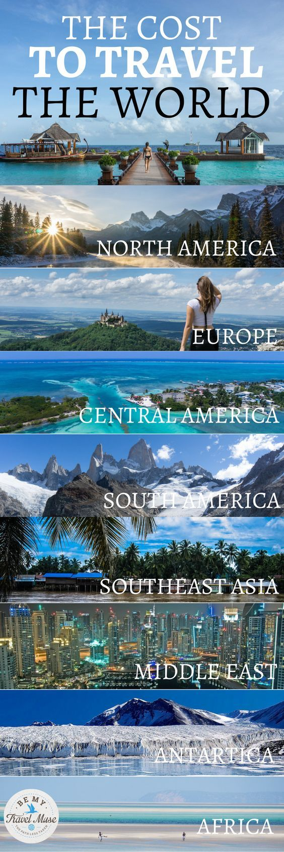 How much does it cost to travel to the world? This guide budgets out every single region and most countries in the world for daily costs and how to save. Aergo Wanderlust Approved!