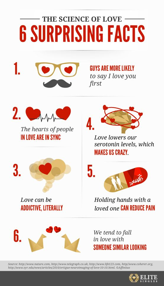 World Heart Day: 5 Fascinating Facts You Need To Know About Love