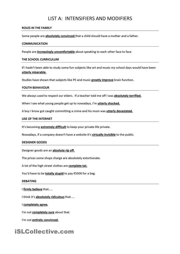 Trinity GESE Grade 10: Intensifiers