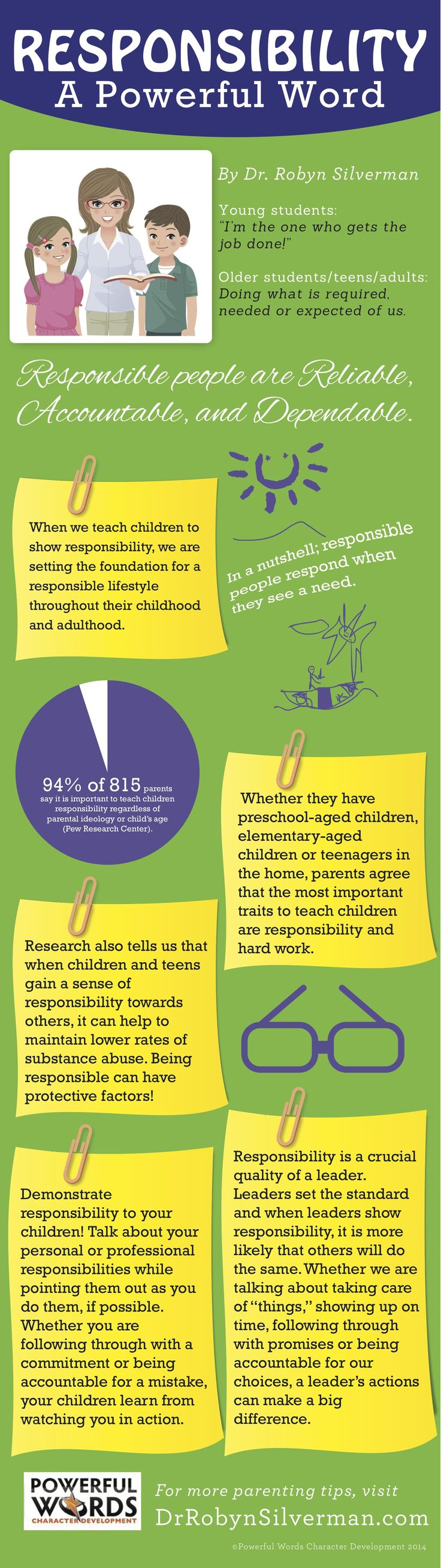 INFOGRAPHIC: How to teach your children Responsibility.