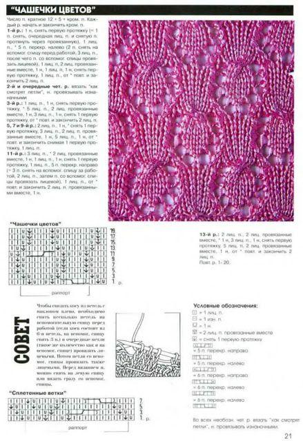 Kira knitting: Knitted pattern no. 81