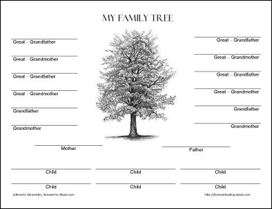 1000+ ideas about Family Tree Worksheet on Pinterest | Family tree ...