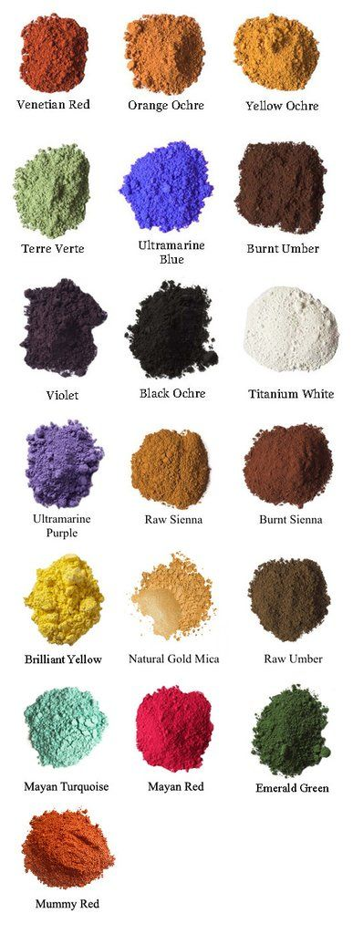 www.naturalearthpaint.com products oil-kit
