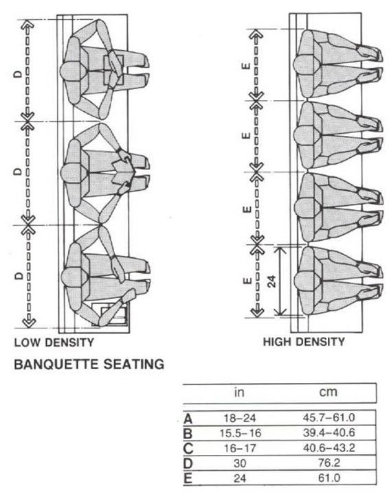 Banquette seating human factors drawings customary and for Medidas antropometricas arquitectura pdf