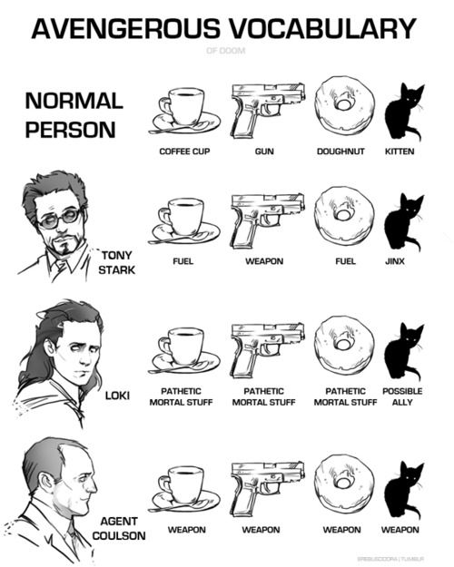 #Avenger vocabulary is different than ours...