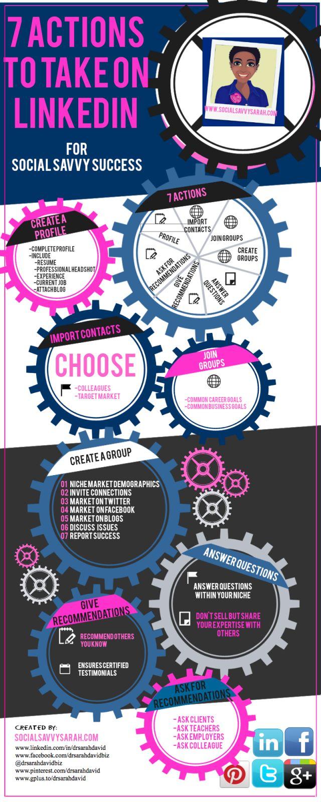 7 actions to take on Linkedin for social savy success #infografia #infographic #socialmedia