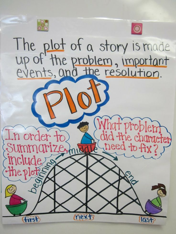 19 best classroom plot and story elements images on pinterest fabulous fourth grade plot anchor chart ccuart Image collections