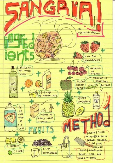 recetas ilustradas :)