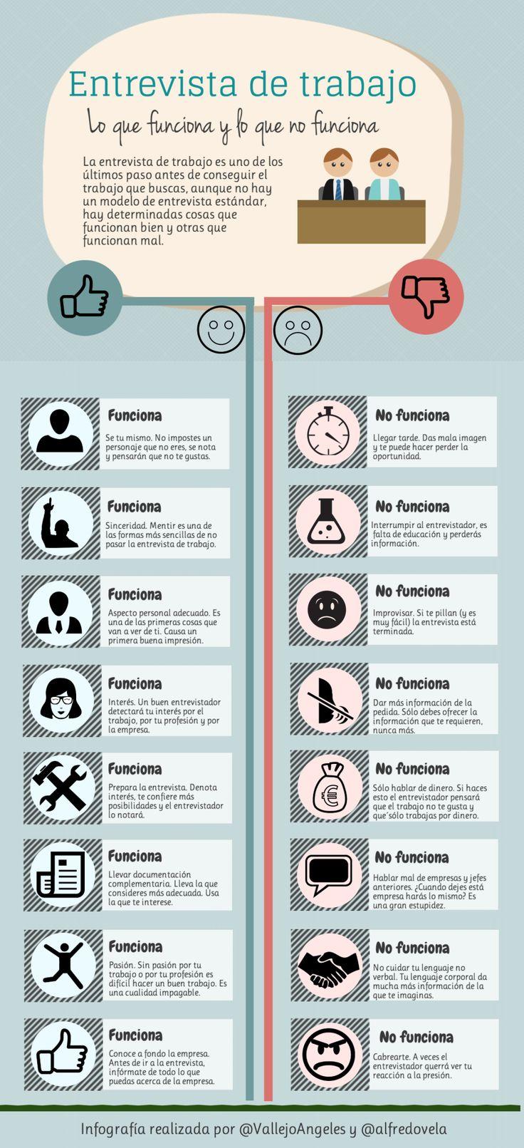 #Infografía Entrevista de trabajo: qué funciona y qué no #empleo