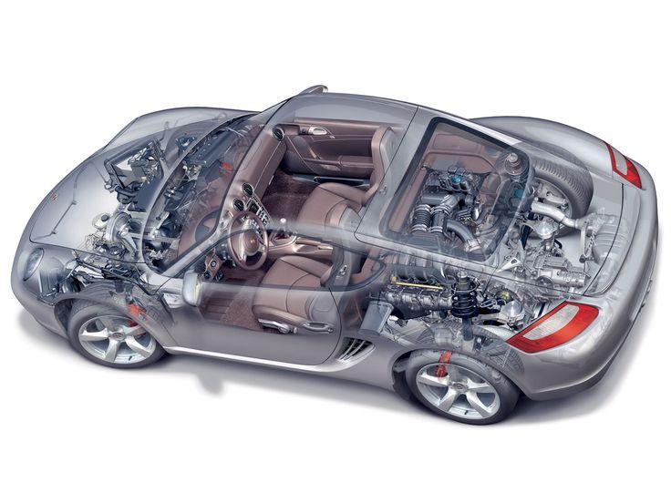 2006 Porsche Cayman S - Production - Cutaway