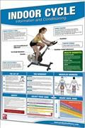 Spin Bike, Spinning, Indoor cycle, Spin bike workout, Spin class