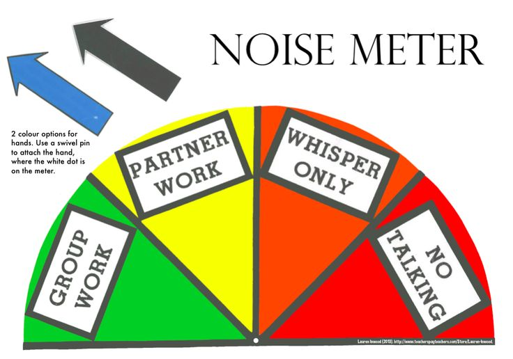 Printable Noise Meter || Remind students of how they should be talking in class.