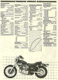 1987 Yamaha Virago 535 road test |