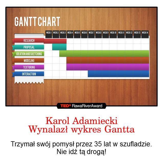 15 best memiksy images on pinterest gw z serii polskie wynalazki nieznane wiatu ccuart Images