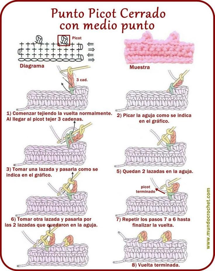 1000 images about trapillo tutoriales de puntos y - Puntos crochet trapillo ...