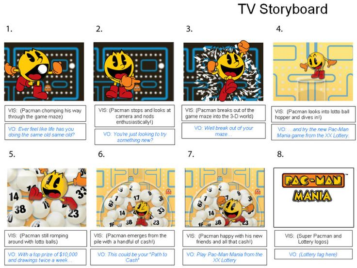 Best Storyboard Images On   Storyboard Commercial