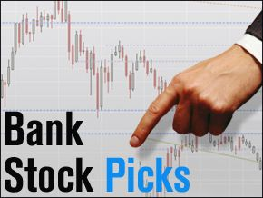 http://www.niftytradingtips.in/2015/04/21/bank-indices-at-focul-point/