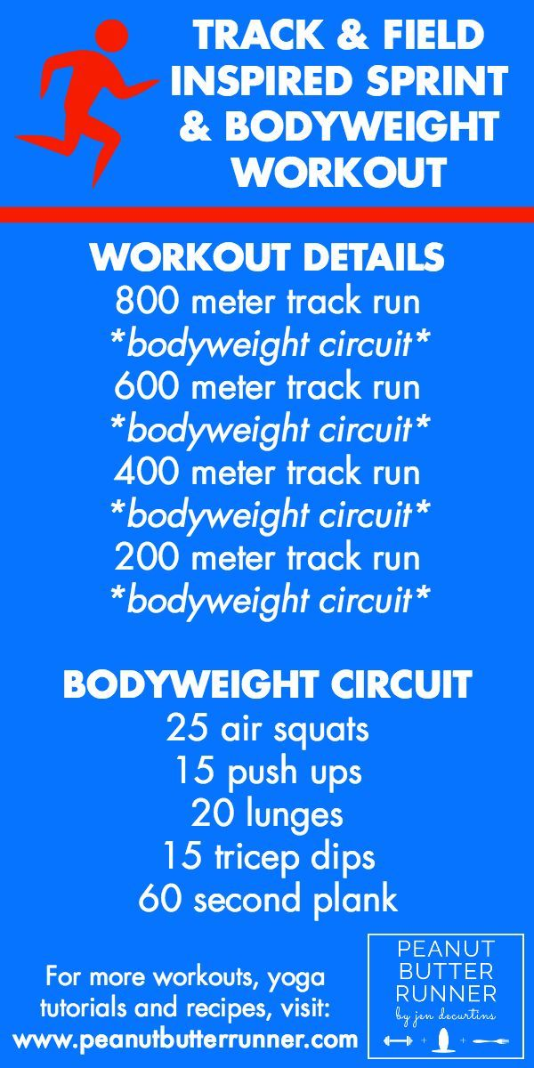 Go For The Gold: Track & Field Inspired Running & Bodyweight Track Workout | Peanut Butter Runner | Bloglovin'