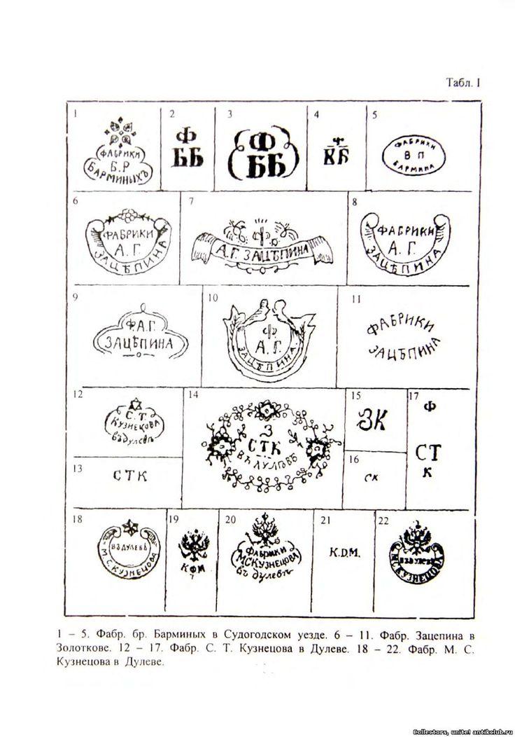 """Селиванов А.В. """"Фарфор и фаянс Российской империи"""" 1904 г. (клейма фарфора и фаянса)"""