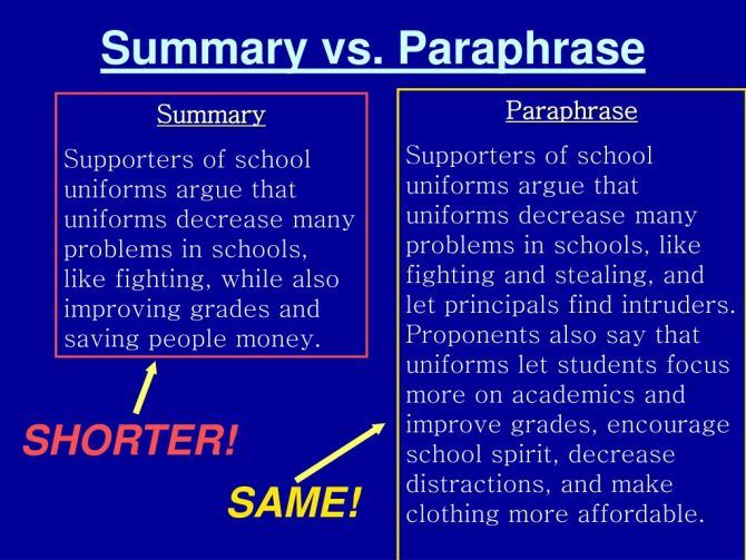 Quotation V Paraphrase Summary Quote Or Difference And Image Quotes When Should You