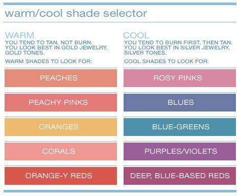 Google Image Result for http://www.kohlscorporation.com/ecom/valueadded/productguides/media/images/Beauty/coolvswarm.jpg