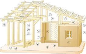 bildergebnis f r krippenbauen eisenbahn pinterest krippe bauen weihnachtskrippe und eisenbahn. Black Bedroom Furniture Sets. Home Design Ideas