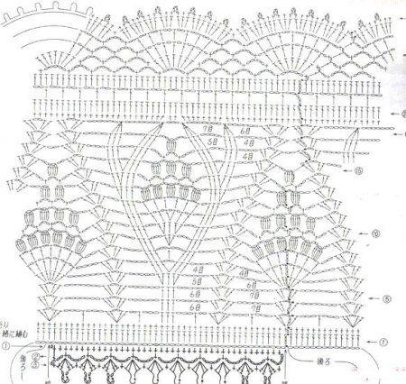 Crochet Dress Diagram Pattern Crochet Patterns For Large