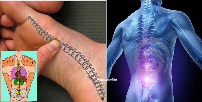 """Mal di schiena? Massaggia questo specifico punto del tuo piede e vedrai che ti sentirai subito meglio. E' questione di """"punto riflesso"""". Ecco come procedere"""