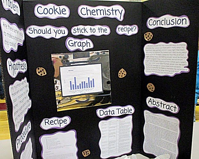 cookie science fair projects Our privacy/cookie policy contains detailed information about the types of  cookies & related technology on our site, and some ways to opt out by using the  site,.