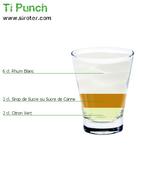 Recette du cocktail Ti punch en image