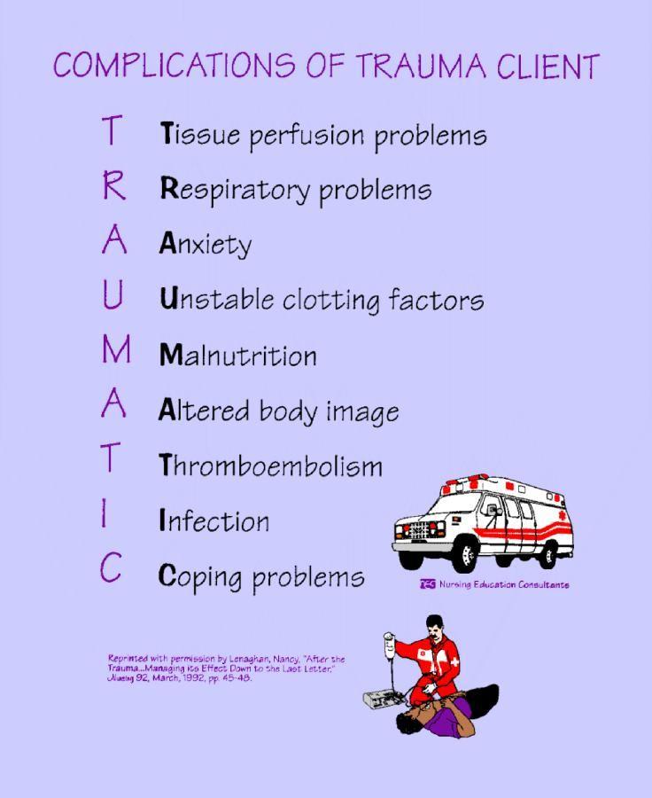 Complications Of Trauma Client Nursing Nclex