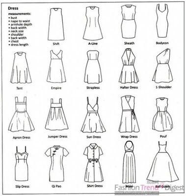 Bettinael.Passion.Couture.Made in france: Part-1:Fashion inspiration: Plusieurs Modèles de Robe