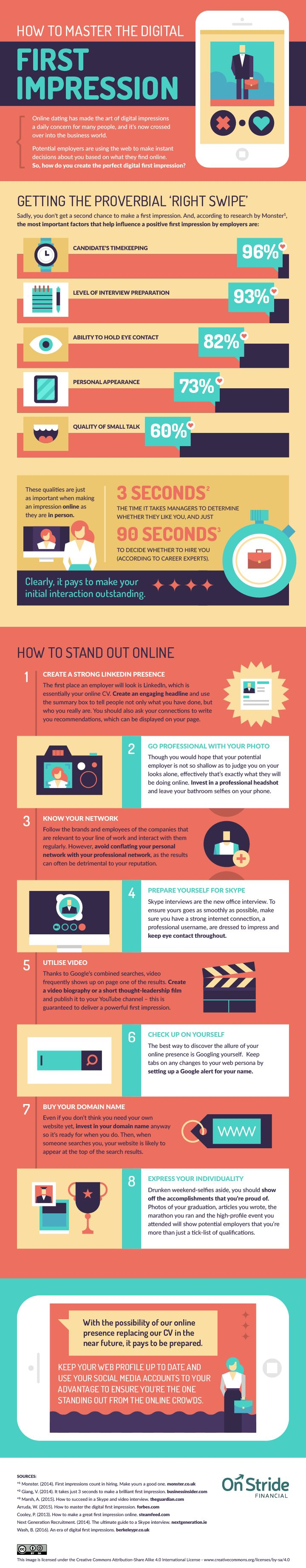 Infographic: How To Make An Excellent First Impression Online - DesignTAXI.com