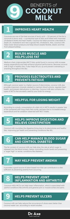 Coconut milk benefits www.draxe.com #health #holistic #natural