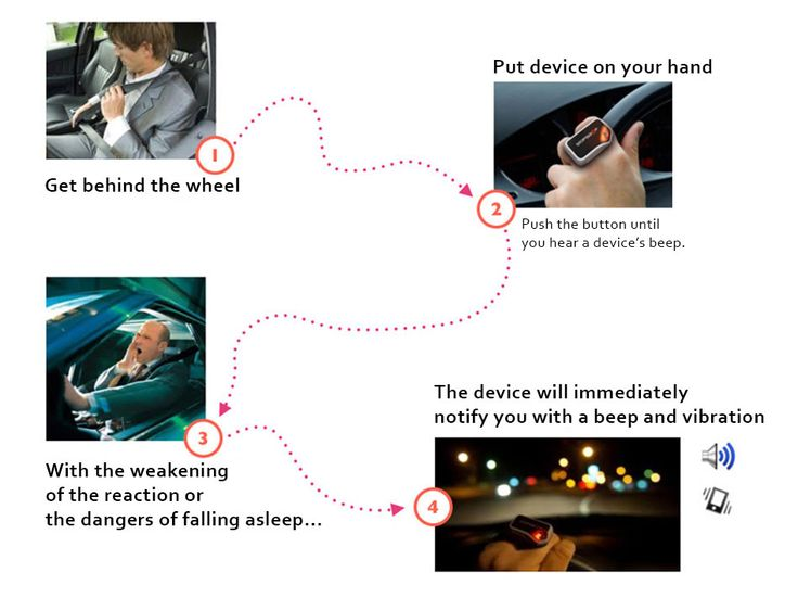 Buy online Driver Sleep Alert product from stopsleep.com.au at best price because this product not leave you alone when you begin to sleep behind the wheel. The device provides warning signals in the form of vibrations and loud alert tones which will escalate as the loss of concentration increases.