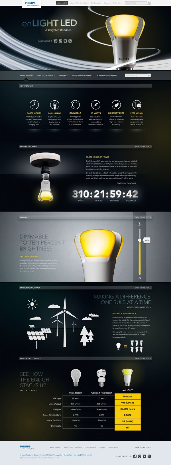 Philips LED Branding #webdesign #it #web #design #layout #userinterface #website #webdesign