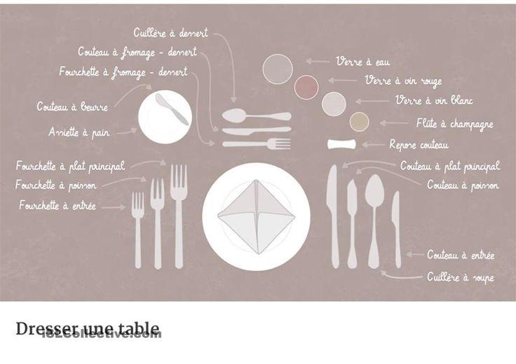 Dresser une table