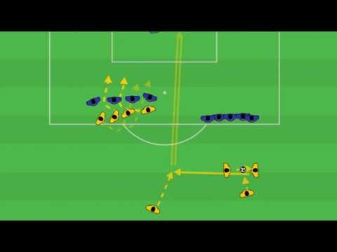 """Tactic Animation - Free Kick Variation """"Out the back"""" 