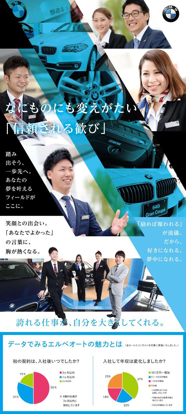 エルベオート株式会社【BMW正規ディーラー】 /BMWを通じてお客様に感動を!【セールスコンサルタント】(829817) | マイナビ転職