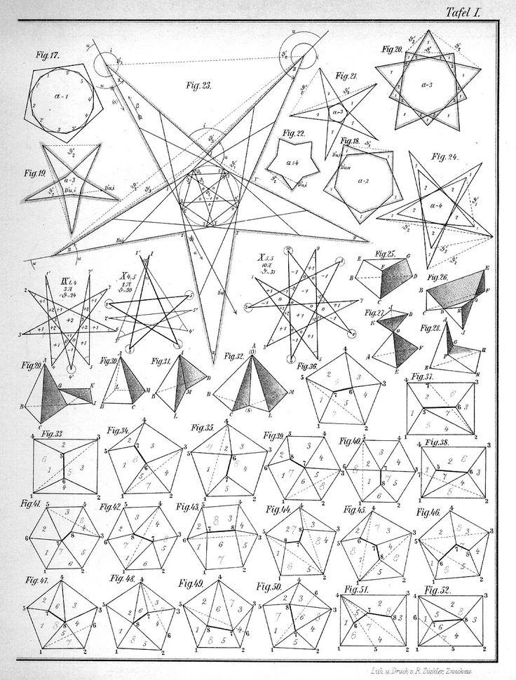 "Geometric shapes. Plates from the book: Max Bruckner, ""Vielecke und Vielflache"" (Leipzig, 1900)"