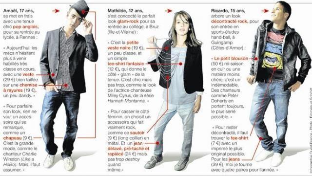 Les ados se font (enfin) un look sans les marques Fashion, clothing,teens, mode, vêtements, ados, look