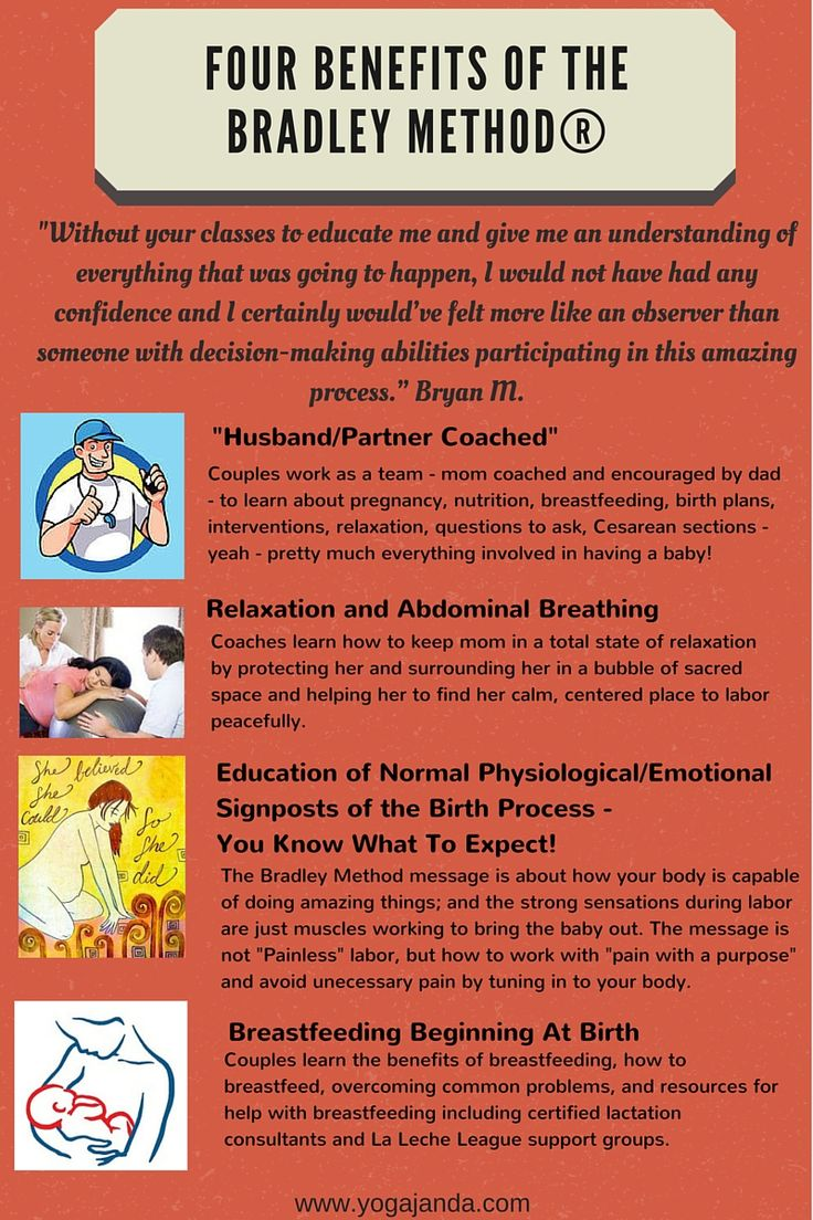 methods of a natural childbirth February 28, 2013 understanding the different methods of childbirth education from hypnobirthing to lamaze, our prenatal expert deb flashenberg explains 6 different ways to give birth.