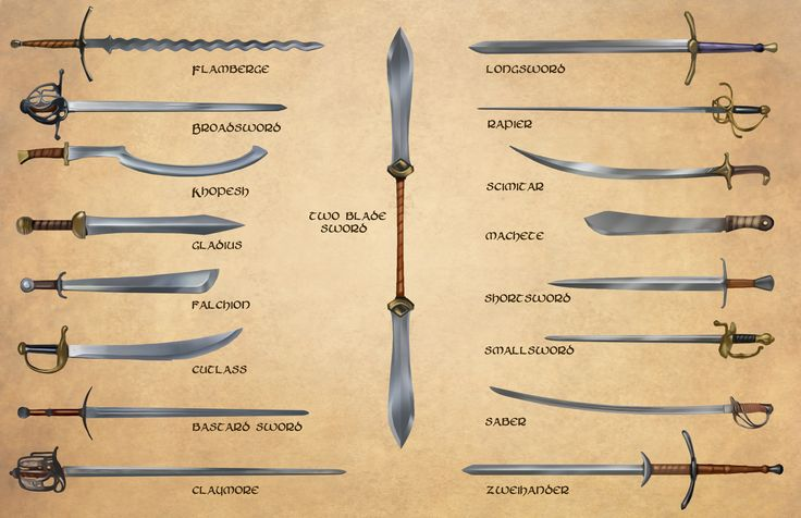 Do You Know Your Glaive-Guisarme From Your Bohemian Earspoon?