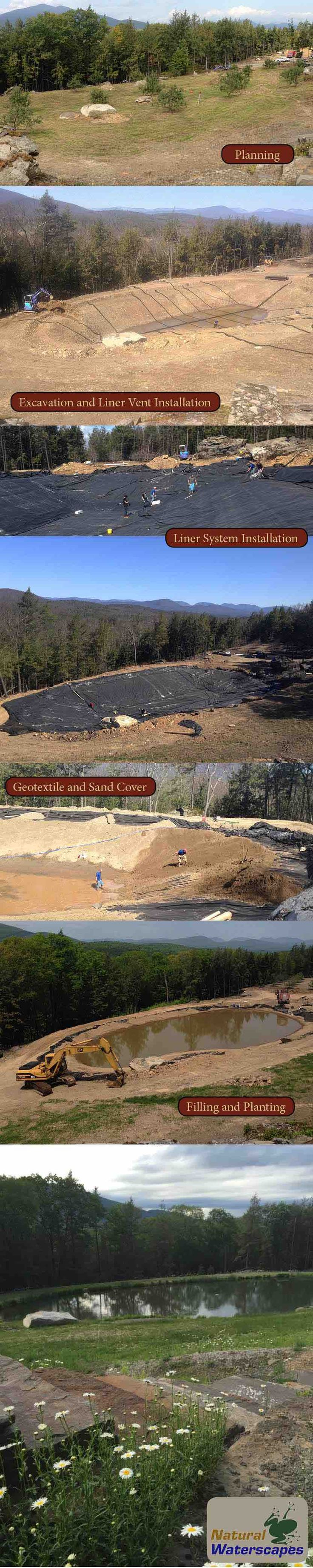 Large Pond Liner Installation on a complex site.  This pond system includes a complete sub-surface filtration and recirculation system with skimmers and bottom intakes to maintain water quality.