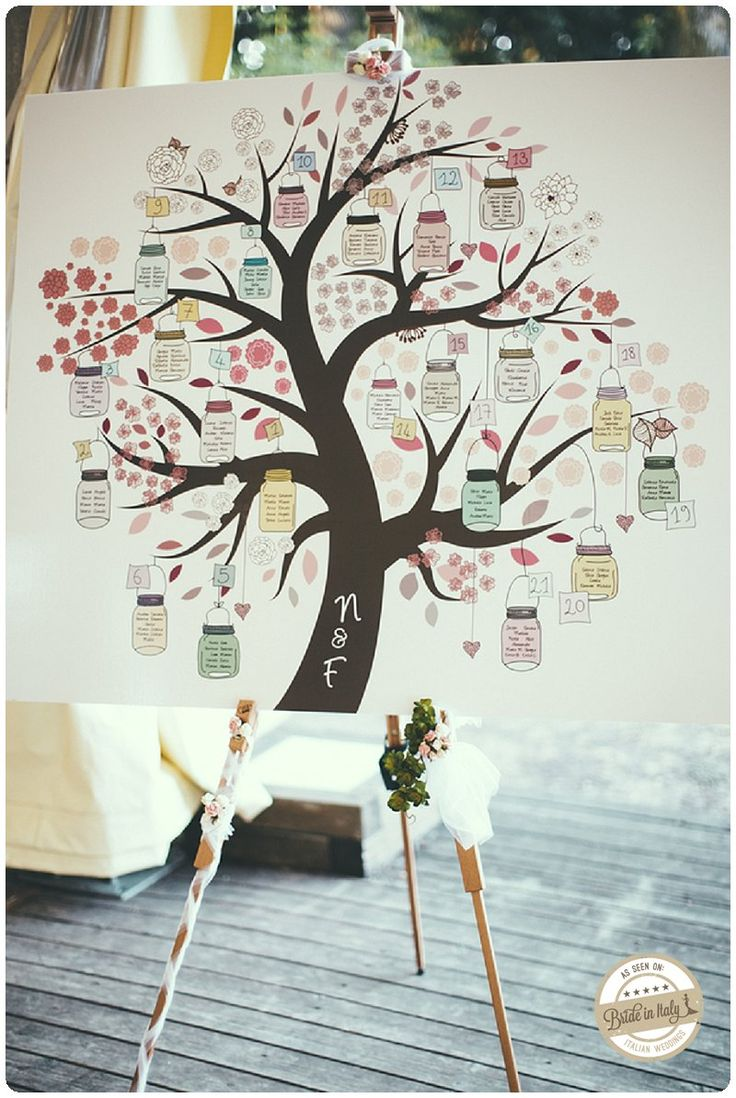 A tree illustration for a lovely, naif, rustic tableau. Ph Studio Magenta. http://www.brideinitaly.com/2013/11/studiomagenta-autobus.html #italianstyle #wedding