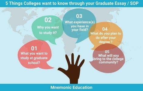 Mnemonic Education is a reputed foreign education institute in Delhi NCRs. It offer coaching services like SAT, TOEFL, IELTS, GMAT and GRE. Experts at Mnemonic also provide training of writing attractive college essay, Statement of Purpose and Letter of Recommendation.