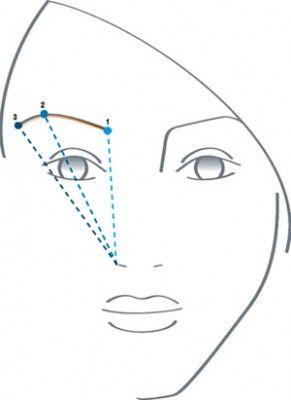 trois temps épilation sourcils