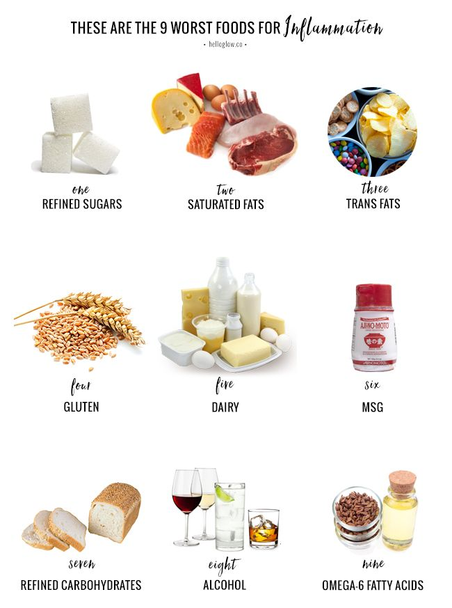 Our nutritionist shares the worst foods for inflammation. If you want to start an anti-inflammatory diet, these are the foods to cut out!